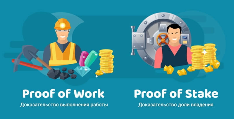 Proof of Stake - Proof of Work